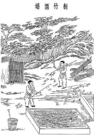 Picture Of First Major Step In Chinese Papermaking Outlined By Cai Lun In Ad 105
